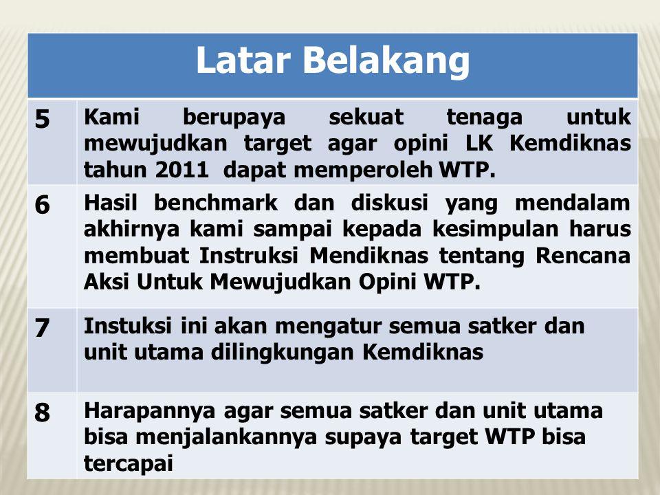 Latar Belakang 5 Kami berupaya sekuat tenaga untuk mewujudkan target agar opini LK Kemdiknas tahun 2011 dapat memperoleh WTP. 6 Hasil benchmark dan di
