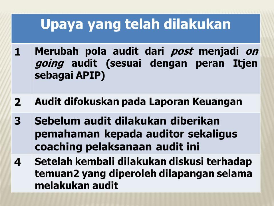Upaya yang telah dilakukan 1 Merubah pola audit dari post menjadi on going audit (sesuai dengan peran Itjen sebagai APIP) 2 Audit difokuskan pada Lapo