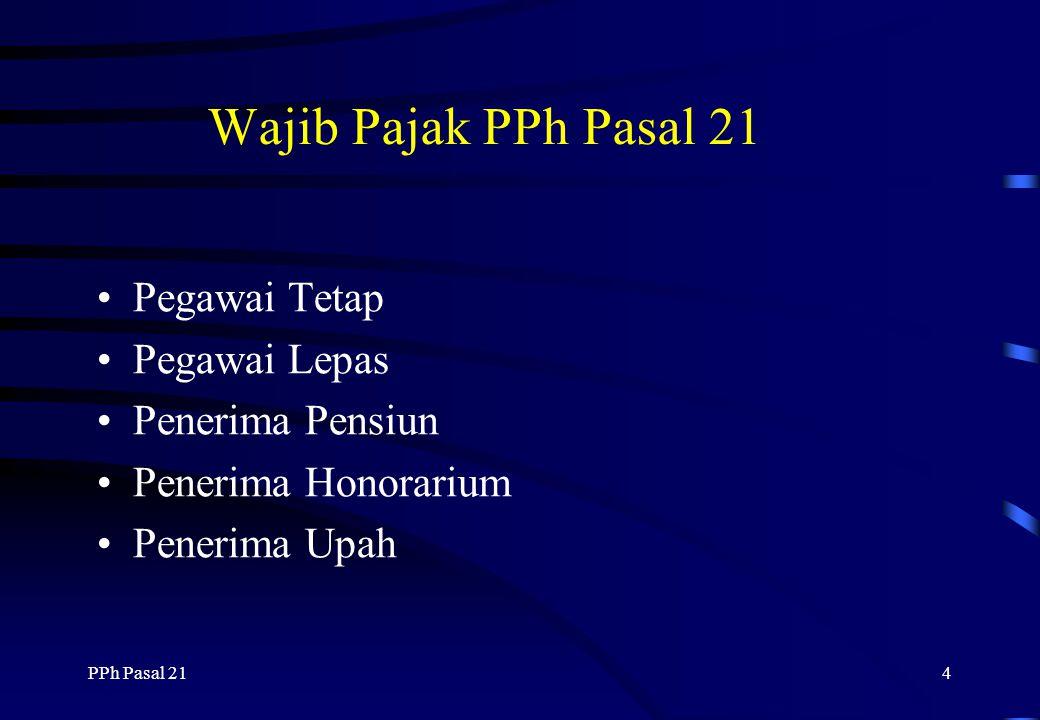 PPh Pasal 213 Unsur-unsur PPh Pasal 21/26 Wajib Pajak Pemotong Pajak Obyek Pajak Tarif Pajak