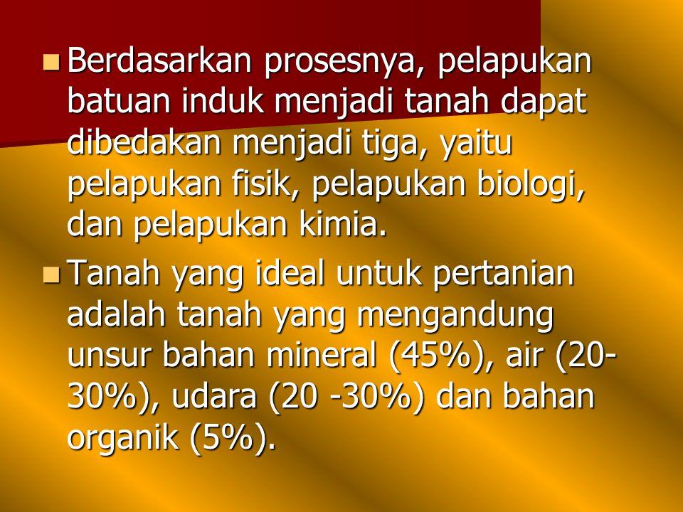 PERSEBARAN TANAH DI INDONESIA Pengertian Tanah merupakan bagian paling atas dari lapisan permukaan bumi sebagai media tumbuhnya tanaman. Tanah terbent
