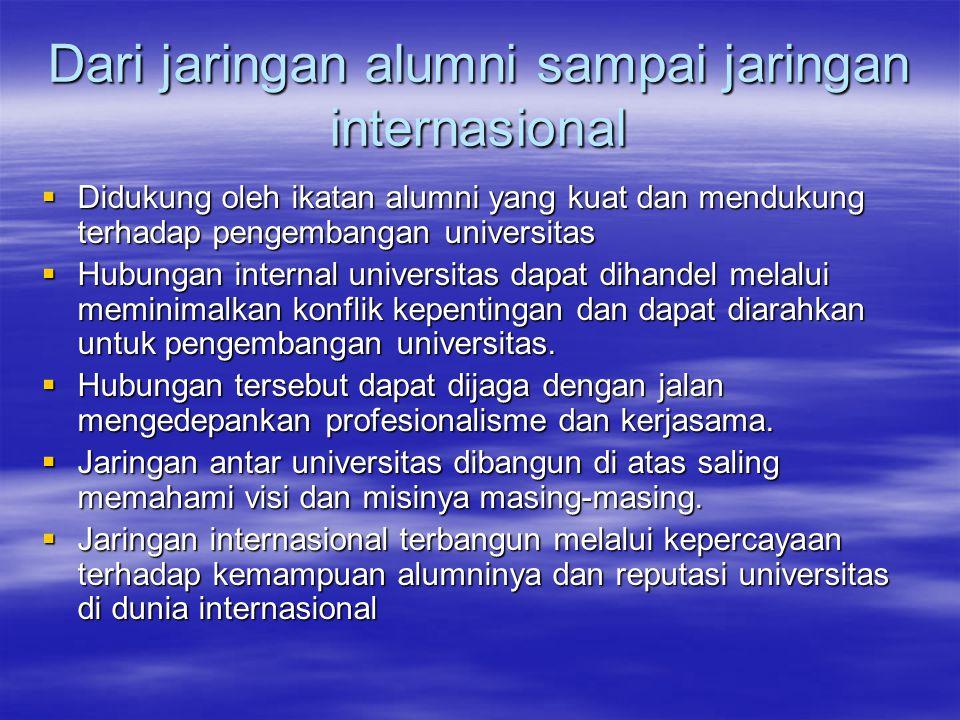 Dari jaringan alumni sampai jaringan internasional  Didukung oleh ikatan alumni yang kuat dan mendukung terhadap pengembangan universitas  Hubungan internal universitas dapat dihandel melalui meminimalkan konflik kepentingan dan dapat diarahkan untuk pengembangan universitas.