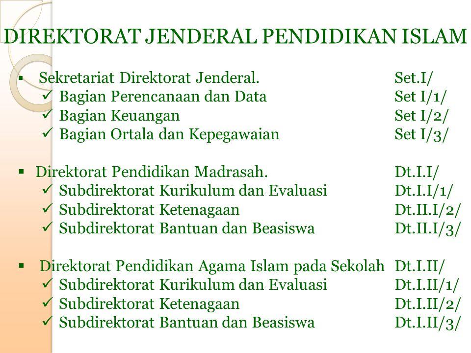  Sekretariat Direktorat Jenderal.Set.I/ Bagian Perencanaan dan DataSet I/1/ Bagian KeuanganSet I/2/ Bagian Ortala dan KepegawaianSet I/3/  Direktorat Pendidikan Madrasah.Dt.I.I/ Subdirektorat Kurikulum dan EvaluasiDt.I.I/1/ Subdirektorat KetenagaanDt.II.I/2/ Subdirektorat Bantuan dan Beasiswa Dt.II.I/3/  Direktorat Pendidikan Agama Islam pada SekolahDt.I.II/ Subdirektorat Kurikulum dan EvaluasiDt.I.II/1/ Subdirektorat KetenagaanDt.I.II/2/ Subdirektorat Bantuan dan Beasiswa Dt.I.II/3/ DIREKTORAT JENDERAL PENDIDIKAN ISLAM