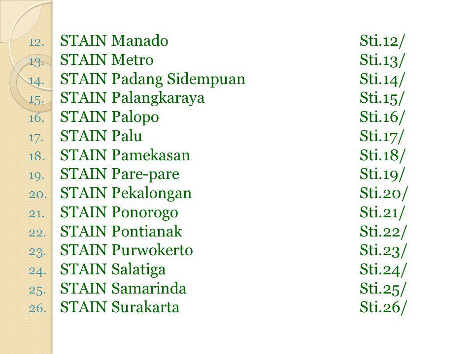 12. STAIN ManadoSti.12/ 13. STAIN MetroSti.13/ 14. STAIN Padang SidempuanSti.14/ 15. STAIN PalangkarayaSti.15/ 16. STAIN PalopoSti.16/ 17. STAIN PaluS