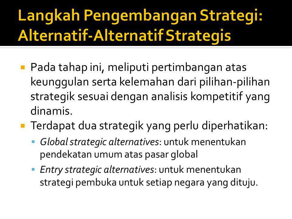  Pada tahap ini, meliputi pertimbangan atas keunggulan serta kelemahan dari pilihan-pilihan strategik sesuai dengan analisis kompetitif yang dinamis.
