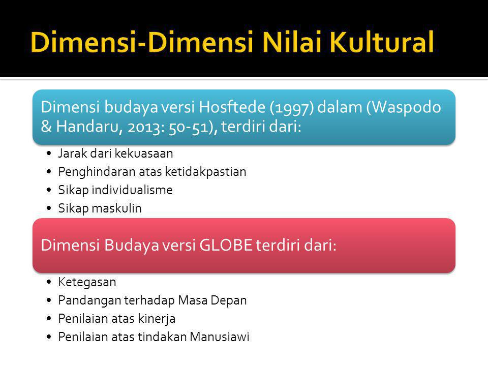 Dimensi budaya versi Hosftede (1997) dalam (Waspodo & Handaru, 2013: 50-51), terdiri dari: Jarak dari kekuasaan Penghindaran atas ketidakpastian Sikap