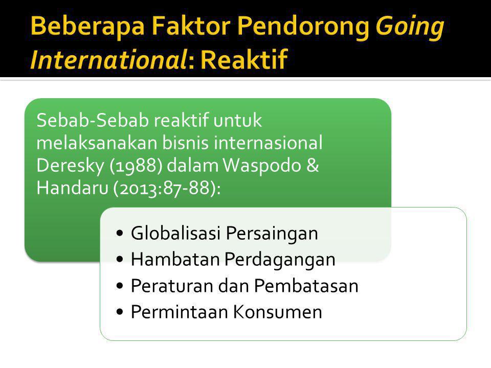 Sebab-Sebab reaktif untuk melaksanakan bisnis internasional Deresky (1988) dalam Waspodo & Handaru (2013:87-88): Globalisasi Persaingan Hambatan Perda