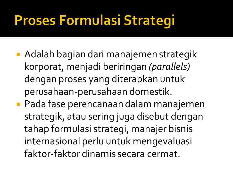 Adalah bagian dari manajemen strategik korporat, menjadi beriringan (parallels) dengan proses yang diterapkan untuk perusahaan-perusahaan domestik.
