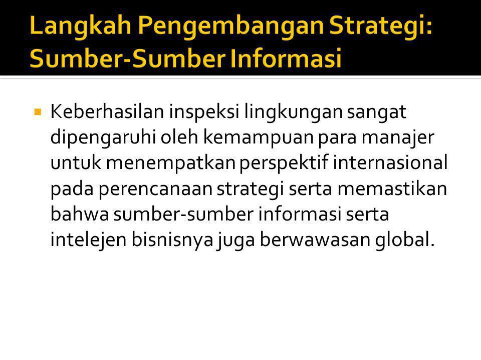  Keberhasilan inspeksi lingkungan sangat dipengaruhi oleh kemampuan para manajer untuk menempatkan perspektif internasional pada perencanaan strategi