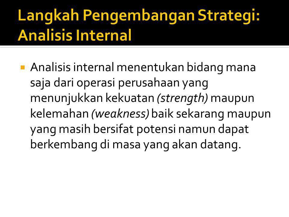  Analisis internal menentukan bidang mana saja dari operasi perusahaan yang menunjukkan kekuatan (strength) maupun kelemahan (weakness) baik sekarang