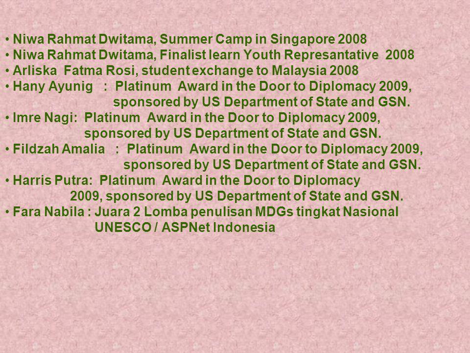 LIST OF ACHIEVEMENTS Taufik Akbar and Messia Rahmi Putri, terpilih sebagai peserta exchange students AFS-YES Program, Amerika (2007) M. Iman Usman, AF