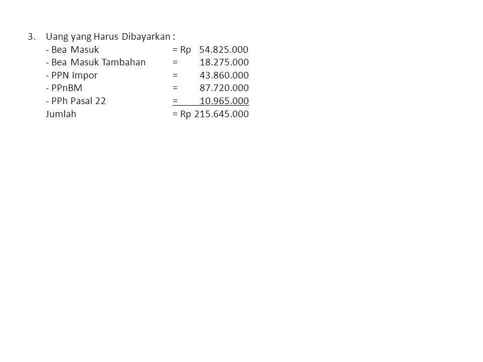 Contoh Soal 1 – PPh Pasal 22 : PT Wiratama adalah importir yang sudah memiliki API, mengimpor barang dari Belanda dengan harga FOB US$ 40.000.