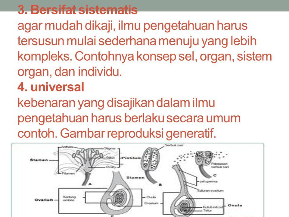3. Bersifat sistematis agar mudah dikaji, ilmu pengetahuan harus tersusun mulai sederhana menuju yang lebih kompleks. Contohnya konsep sel, organ, sis