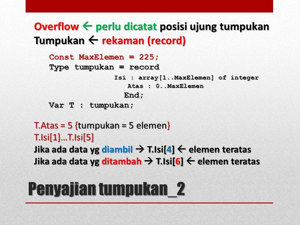 Overflow  perlu dicatat posisi ujung tumpukan Tumpukan  rekaman (record) Const MaxElemen = 225; Type tumpukan = record Isi : array[1..MaxElemen] of