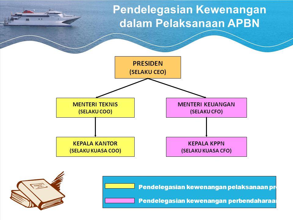 Pendelegasian Kewenangan dalam Pelaksanaan APBN PRESIDEN (SELAKU CEO) MENTERI TEKNIS (SELAKU COO) MENTERI KEUANGAN (SELAKU CFO) KEPALA KANTOR (SELAKU