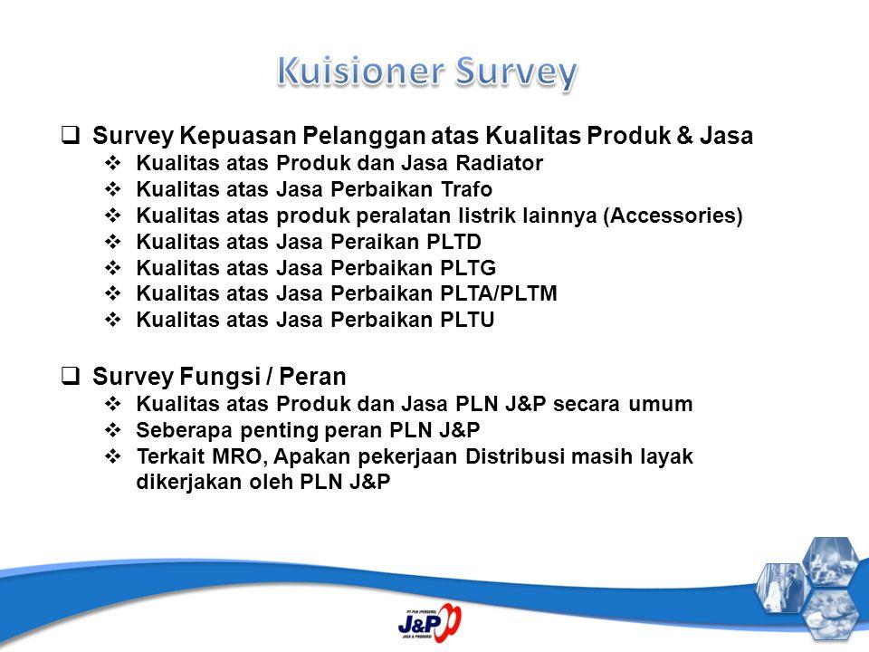  Survey Kepuasan Pelanggan atas Kualitas Produk & Jasa  Kualitas atas Produk dan Jasa Radiator  Kualitas atas Jasa Perbaikan Trafo  Kualitas atas