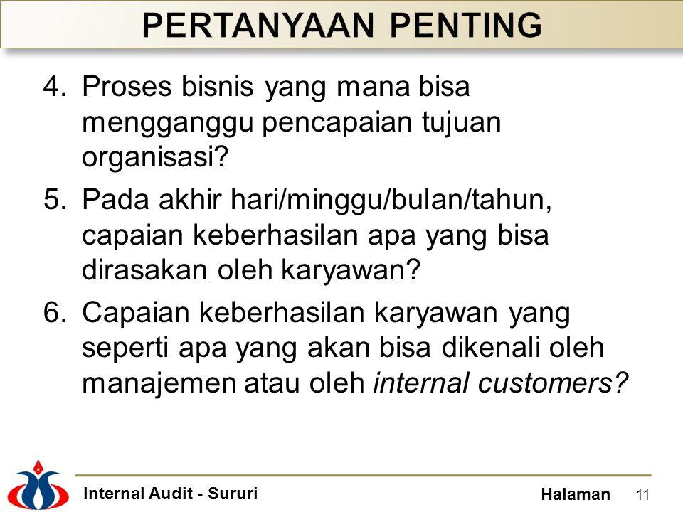 Internal Audit - Sururi Halaman 4.Proses bisnis yang mana bisa mengganggu pencapaian tujuan organisasi? 5.Pada akhir hari/minggu/bulan/tahun, capaian