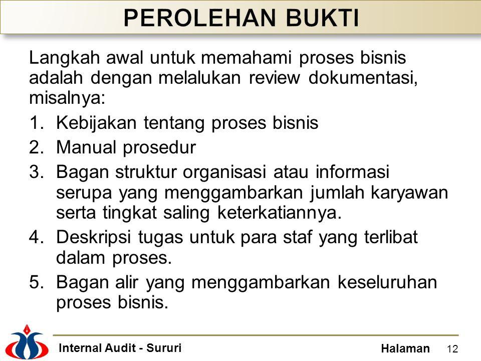 Internal Audit - Sururi Halaman Langkah awal untuk memahami proses bisnis adalah dengan melalukan review dokumentasi, misalnya: 1.Kebijakan tentang pr