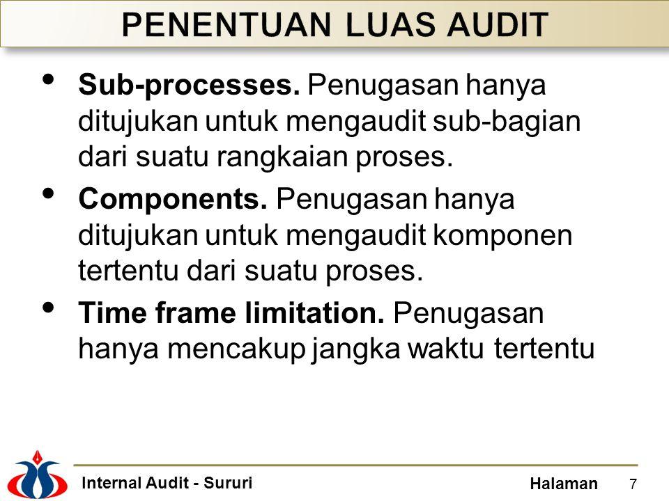 Internal Audit - Sururi Halaman Sub-processes. Penugasan hanya ditujukan untuk mengaudit sub-bagian dari suatu rangkaian proses. Components. Penugasan