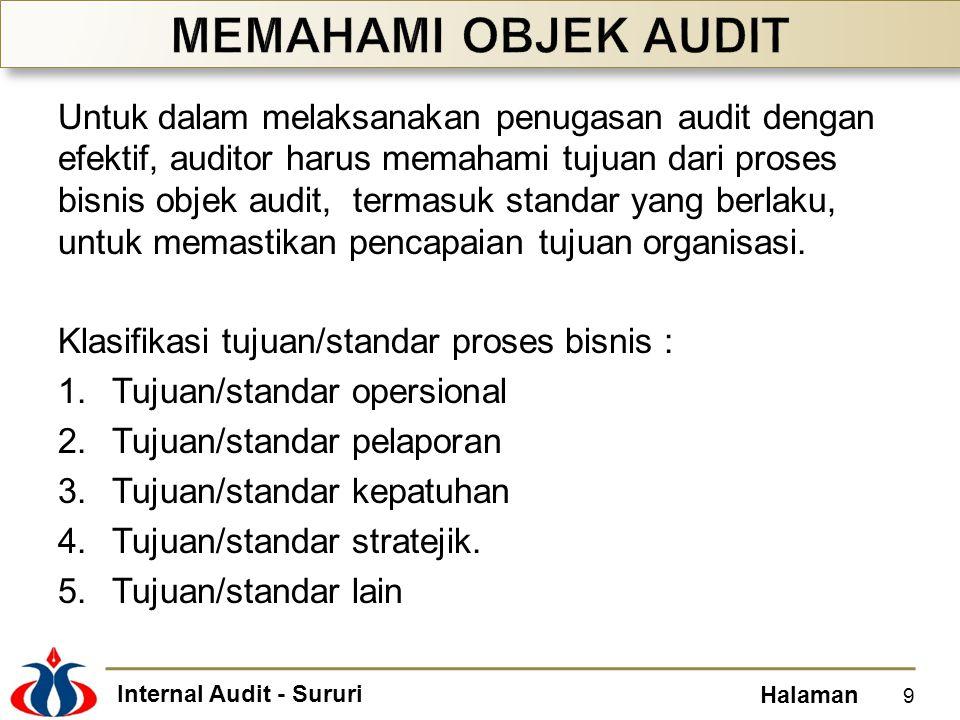 Internal Audit - Sururi Halaman Untuk memahami objek audit dengan baik, pertanyaan-pertanyaan sebagai berikut bisa digunakan sebagai panduan: 1.Mengapa dilakukan proses bisnis tertentu.