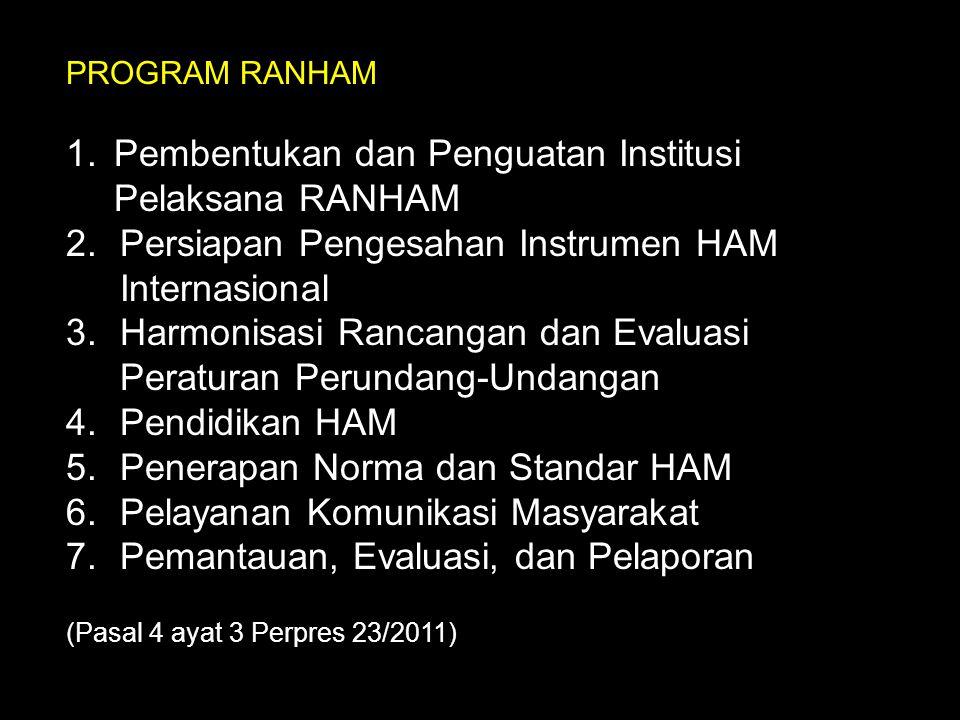 PROGRAM RANHAM 1.Pembentukan dan Penguatan Institusi Pelaksana RANHAM 2.Persiapan Pengesahan Instrumen HAM Internasional 3.Harmonisasi Rancangan dan E