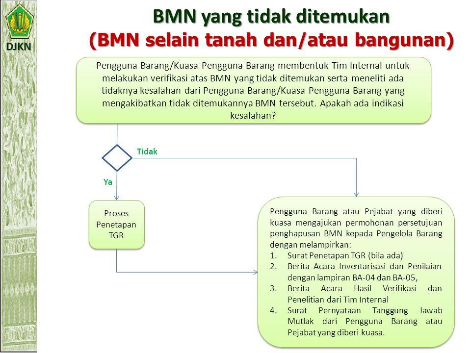 DJKN BMN yang tidak ditemukan (BMN selain tanah dan/atau bangunan) Pengguna Barang/Kuasa Pengguna Barang membentuk Tim Internal untuk melakukan verifikasi atas BMN yang tidak ditemukan serta meneliti ada tidaknya kesalahan dari Pengguna Barang/Kuasa Pengguna Barang yang mengakibatkan tidak ditemukannya BMN tersebut.