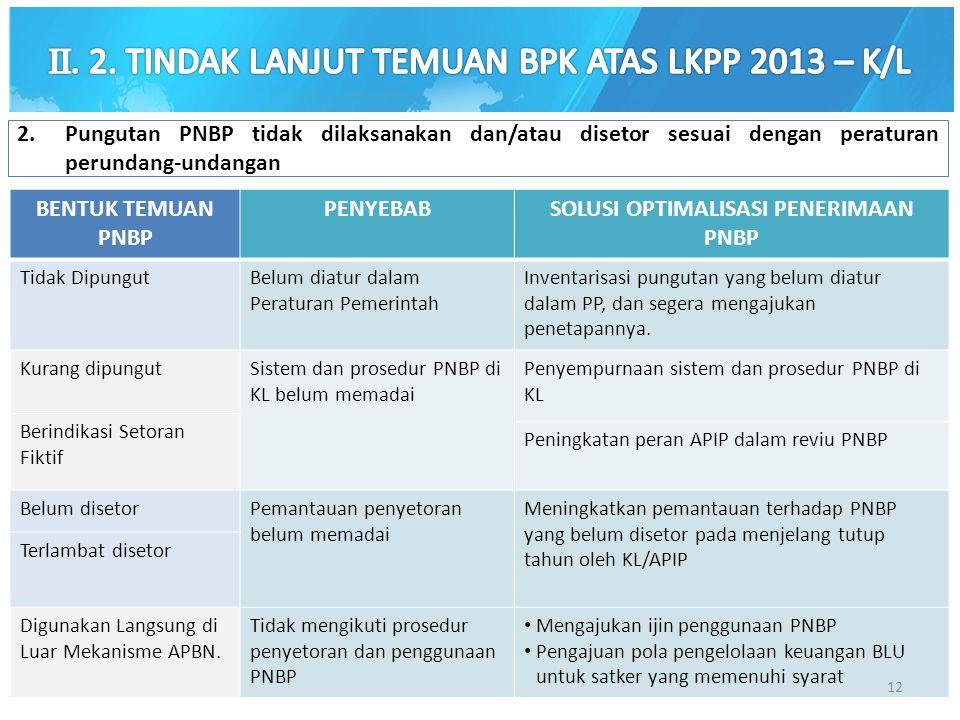 2.Pungutan PNBP tidak dilaksanakan dan/atau disetor sesuai dengan peraturan perundang-undangan BENTUK TEMUAN PNBP PENYEBABSOLUSI OPTIMALISASI PENERIMA