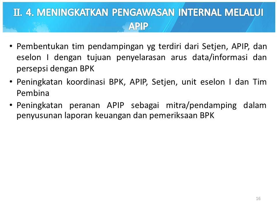Pembentukan tim pendampingan yg terdiri dari Setjen, APIP, dan eselon I dengan tujuan penyelarasan arus data/informasi dan persepsi dengan BPK Peningk