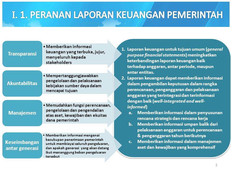1.Laporan keuangan untuk tujuan umum (general purpose financial statements) meningkatkan keterbandingan laporan keuangan baik terhadap anggaran, antar