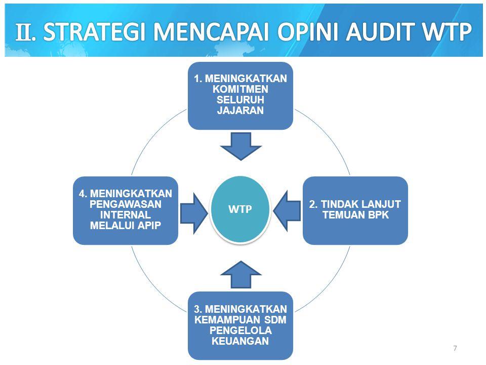 Meningkatkan koordinasi dengan pemangku kepentingan, misalnya koordinasi antara Kementerian Keuangan dengan kementerian negara/lembaga baik dalam bentuk rapat kerja, rapat koordinasi maupun bentuk koordinasi lainnya.