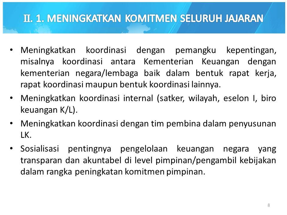  Temuan BPK atas Laporan Keuangan dapat berupa: -Temuan yang berpengaruh terhadap opini -Temuan Ketaatan terhadap peraturan perundang-undangan -Temuan atas Sistem Pengendalian Intern  Berdasarkan LHP BPK atas LKPP Tahun 2013, terdapat 32 temuan yang terdiri dari 23 Temuan Sistem Pengendalian Intern dan 9 Temuan Kepatuhan terhadap Peraturan Perundang-undangan  Dari 32 temuan, terdapat 2 permasalahan yang mempengaruhi kewajaran LKPP Tahun 2013, yaitu: - Permasalahan Piutang Bukan Pajak (piutang over lifting, piutang penjualan migas, aset kredit eks BPPN dan dana belanja pensiun); dan - Permasalahan Saldo Anggaran Lebih (SAL).