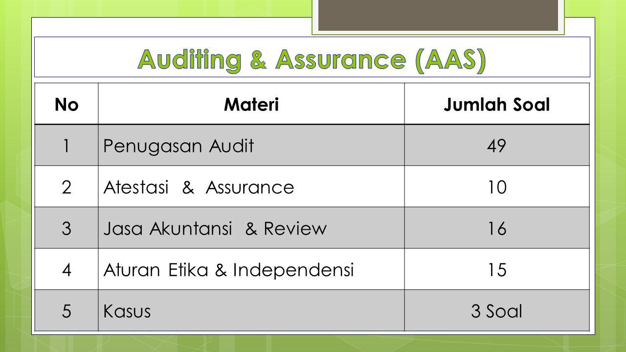 NoMateriJumlah Soal 1Penugasan Audit49 2Atestasi & Assurance10 3Jasa Akuntansi & Review16 4Aturan Etika & Independensi15 5Kasus3 Soal