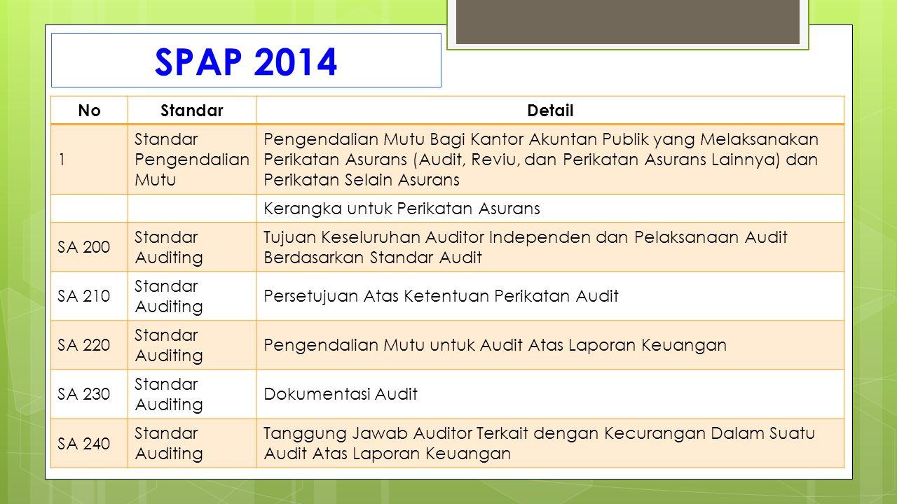 SPAP 2014 NoStandarDetail 1 Standar Pengendalian Mutu Pengendalian Mutu Bagi Kantor Akuntan Publik yang Melaksanakan Perikatan Asurans (Audit, Reviu,