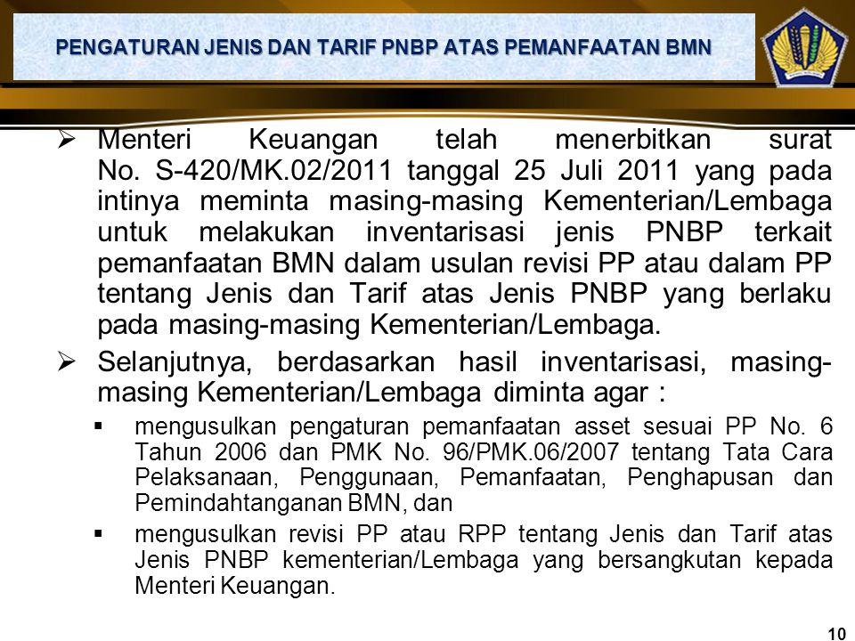b.Jenis PNBP berupa pemanfaatan BMN yang tidak terkait atau tidak dalam rangka mendukung pelaksanaan tupoksi akan diatur mengikuti ketentuan pada PP N