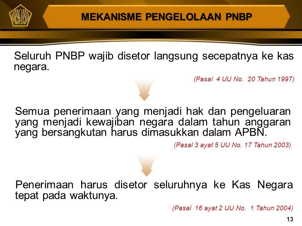 Kementerian Pendidikan Nasional s.d. Saat ini belum memiliki PP tentang Jenis dan Tarif atas Jenis PNBP yang berlaku pada Kementerian Pendidikan Nasio