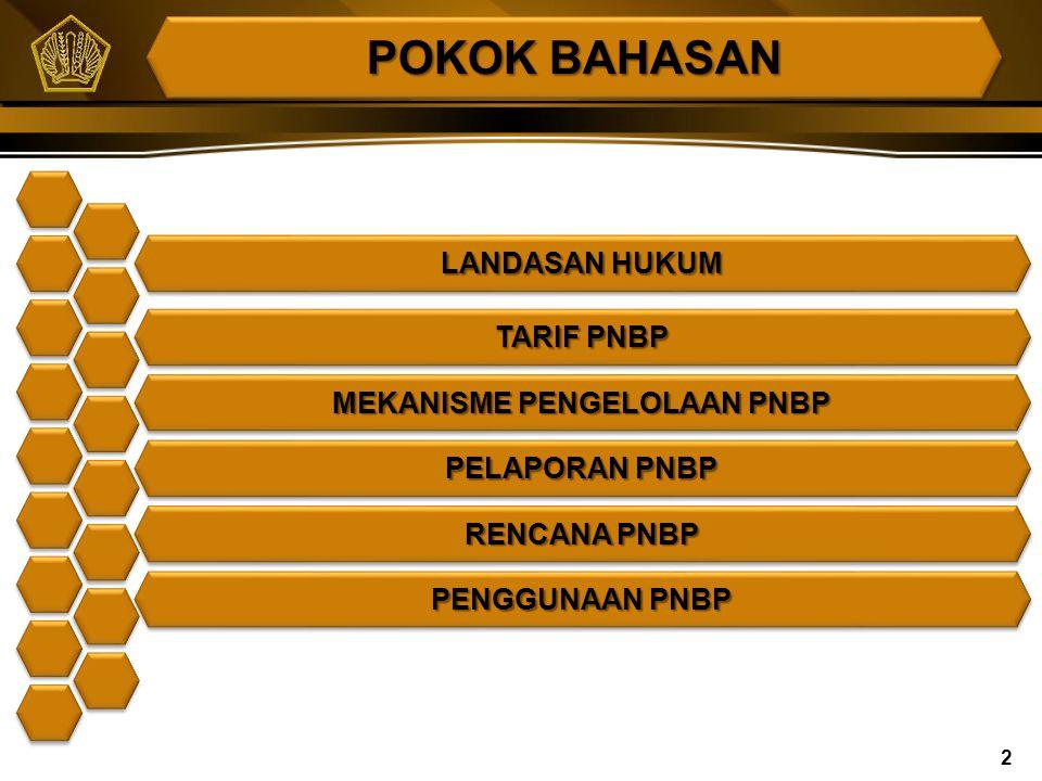 KEMENTERIAN KEUANGAN REPUBLIK INDONESIA DIREKTORAT JENDERAL ANGGARAN DIREKTORAT PENERIMAAN NEGARA BUKAN PAJAK DISAMPAIKAN DALAM KEGIATAN SOSIALISASI P