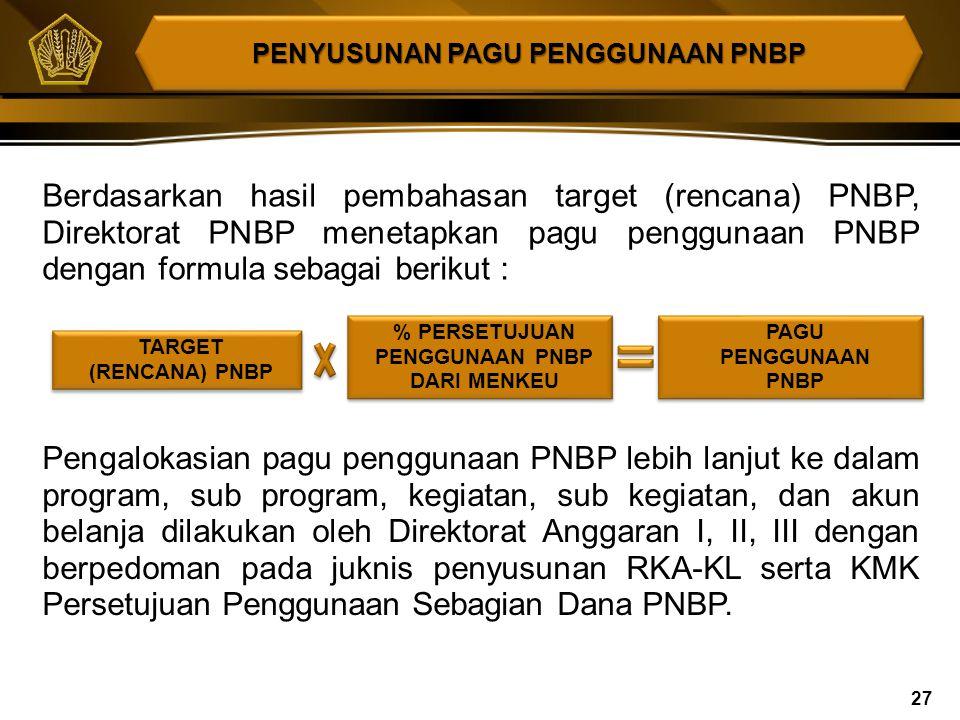 Dalam rangka penyusunan RAPBN, Menteri/ Pimpinan Lembaga selaku pengguna anggaran/pengguna barang menyusun Rencana Kerja dan Anggaran Kementerian Nega