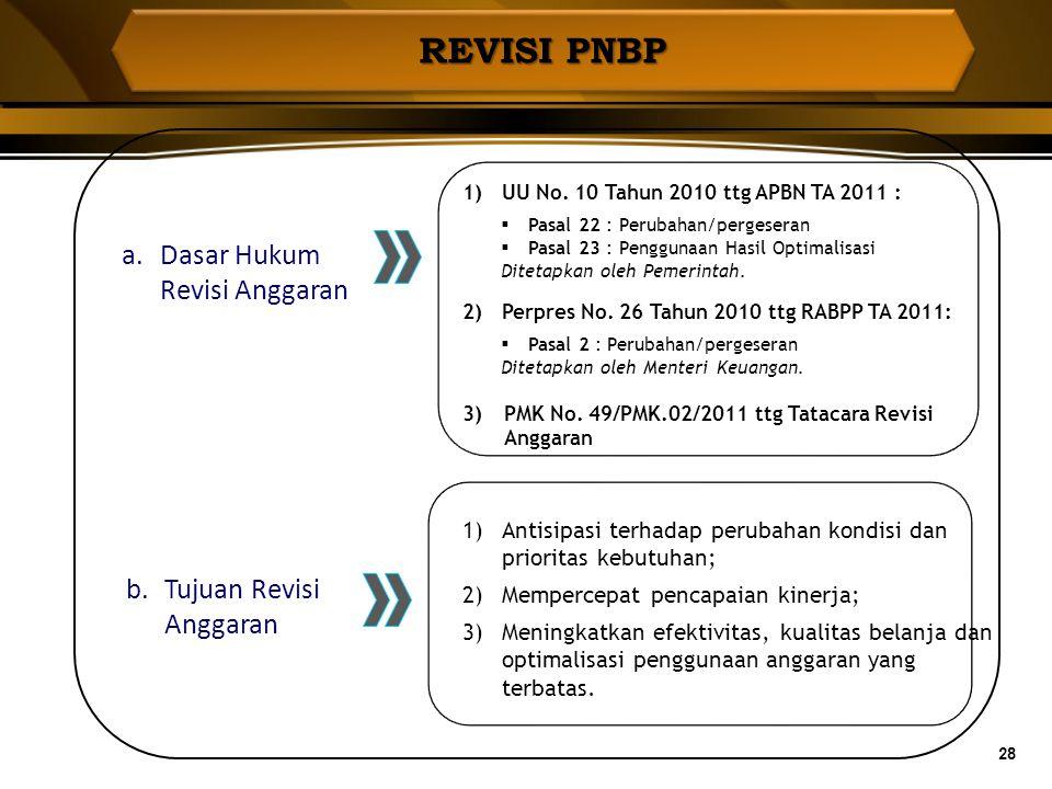 Berdasarkan hasil pembahasan target (rencana) PNBP, Direktorat PNBP menetapkan pagu penggunaan PNBP dengan formula sebagai berikut : TARGET (RENCANA)