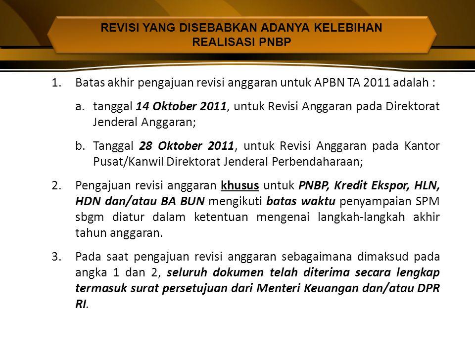–Dokumen yang dibutuhkan (lanjutan) : RKA-Satker yang memuat usulan perubahan PNBP, fotokopi SSBP dan NTPN yang telah divalidasi oleh KPPN Setempat –K