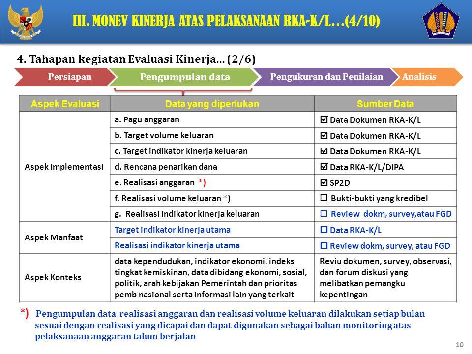 10 Aspek EvaluasiData yang diperlukanSumber Data Aspek Implementasi a.
