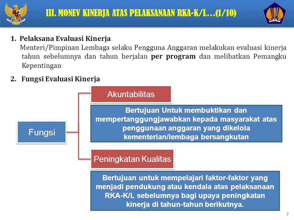 8 PROGRAM RKA-K/L MasukanKegiatanKeluaran 2.Aspek Manfaat 3.