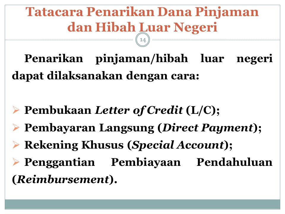 Tatacara Penarikan Dana Pinjaman dan Hibah Luar Negeri 14 Penarikan pinjaman/hibah luar negeri dapat dilaksanakan dengan cara:  Pembukaan Letter of C