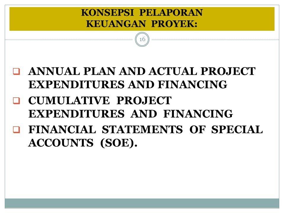 KONSEPSI PELAPORAN KEUANGAN PROYEK:  ANNUAL PLAN AND ACTUAL PROJECT EXPENDITURES AND FINANCING  CUMULATIVE PROJECT EXPENDITURES AND FINANCING  FINA