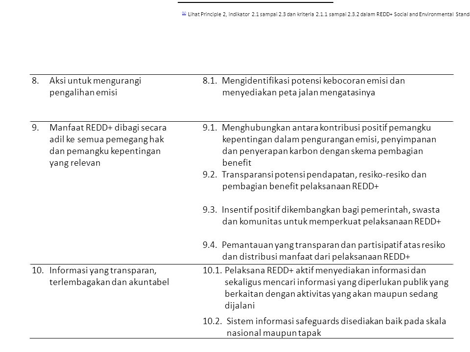 8.Aksi untuk mengurangi pengalihan emisi 8.1. Mengidentifikasi potensi kebocoran emisi dan menyediakan peta jalan mengatasinya 9.Manfaat REDD+ dibagi