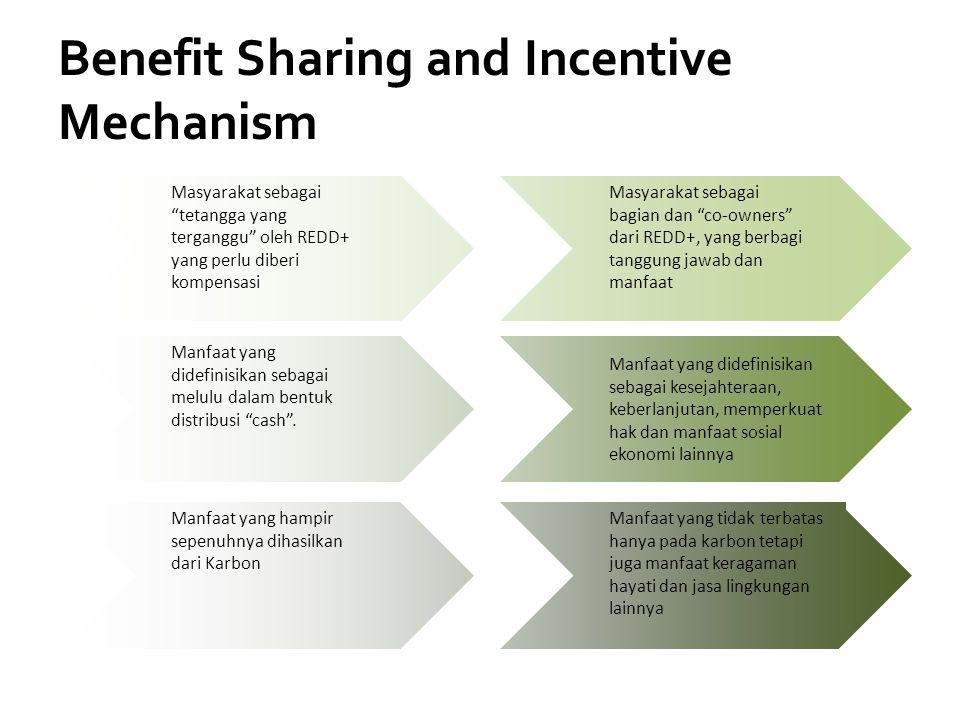 """Benefit Sharing and Incentive Mechanism Masyarakat sebagai """"tetangga yang terganggu"""" oleh REDD+ yang perlu diberi kompensasi Masyarakat sebagai bagian"""