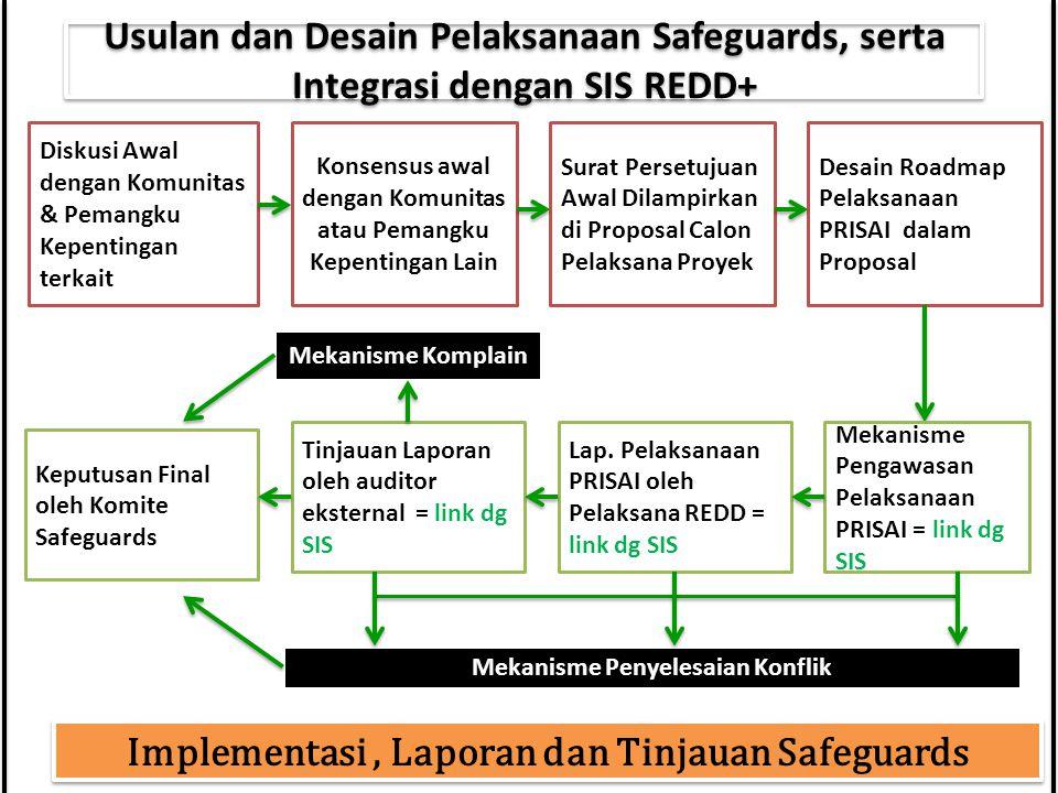 Diskusi Awal dengan Komunitas & Pemangku Kepentingan terkait Konsensus awal dengan Komunitas atau Pemangku Kepentingan Lain Surat Persetujuan Awal Dil