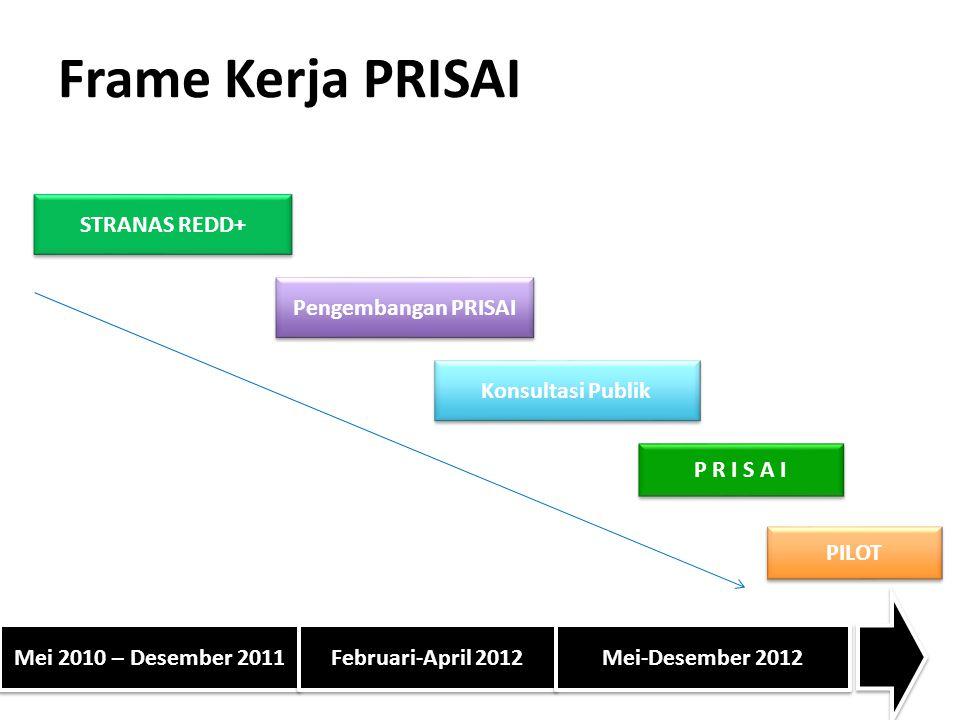 Frame Kerja PRISAI STRANAS REDD+ Pengembangan PRISAI Konsultasi Publik Mei 2010 – Desember 2011 Februari-April 2012 Mei-Desember 2012 P R I S A I PILO