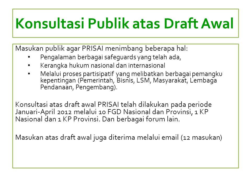Konsultasi Publik atas Draft Awal Masukan publik agar PRISAI menimbang beberapa hal: Pengalaman berbagai safeguards yang telah ada, Kerangka hukum nas