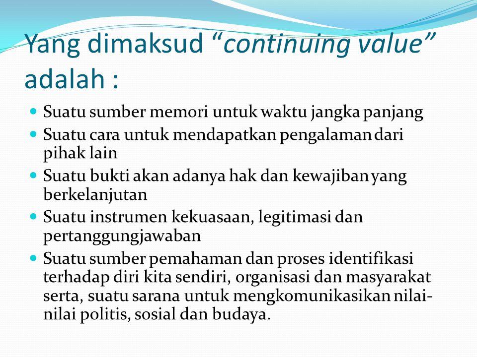 "Yang dimaksud ""continuing value"" adalah : Suatu sumber memori untuk waktu jangka panjang Suatu cara untuk mendapatkan pengalaman dari pihak lain Suatu"