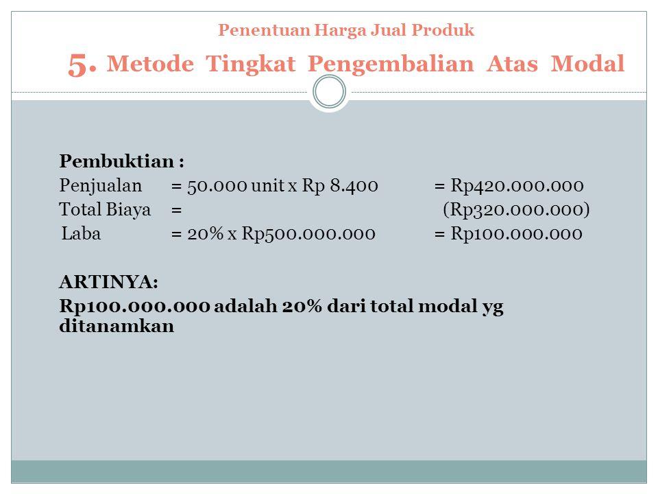 Penentuan Harga Jual Produk 5.