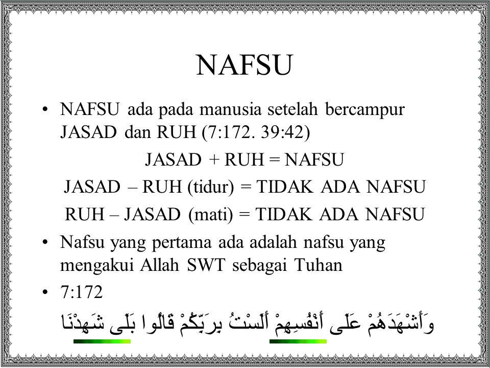 NAFSU NAFSU ada pada manusia setelah bercampur JASAD dan RUH (7:172.